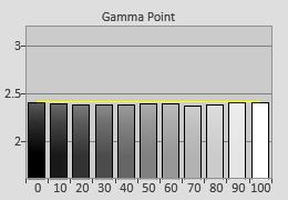 post-gamma.jpg