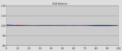 post-rgb.jpg