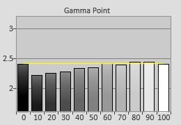 pre-gamma.jpg